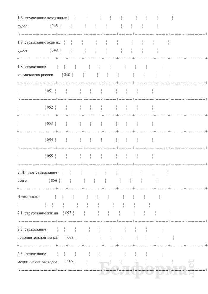 Отчет об основных показателях финансово-хозяйственной деятельности (для страховых организаций). Страница 12