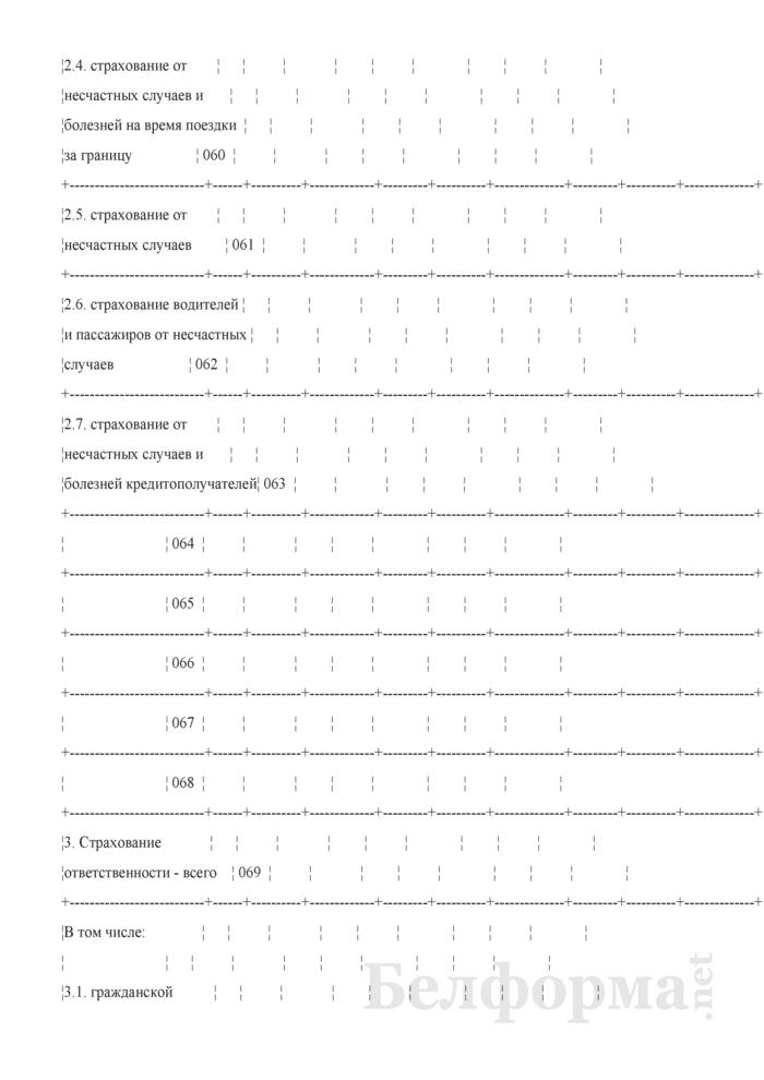 Отчет об основных показателях финансово-хозяйственной деятельности (для страховых организаций). Страница 13