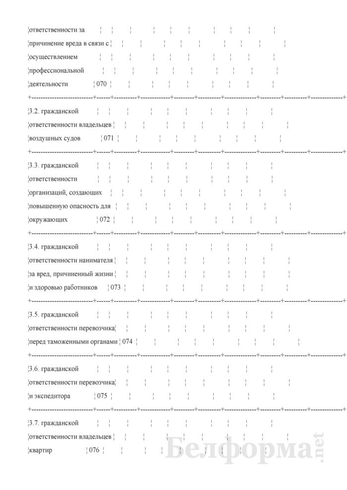 Отчет об основных показателях финансово-хозяйственной деятельности (для страховых организаций). Страница 14