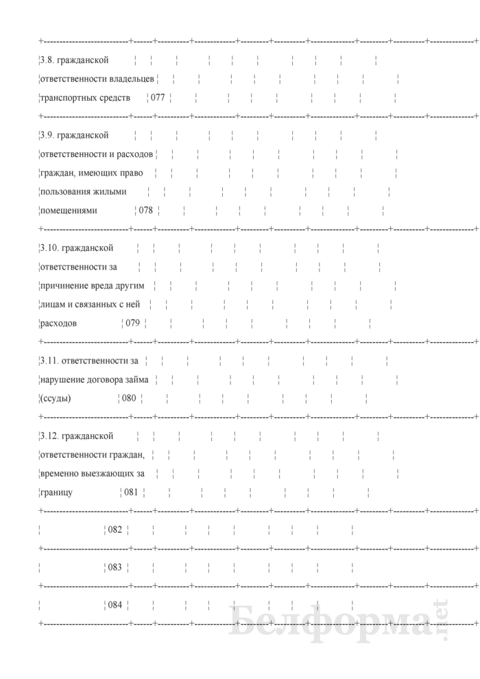Отчет об основных показателях финансово-хозяйственной деятельности (для страховых организаций). Страница 15