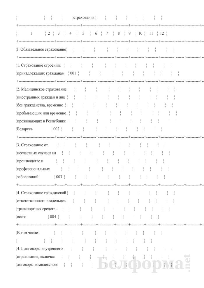 Отчет об основных показателях финансово-хозяйственной деятельности (для страховых организаций). Страница 17