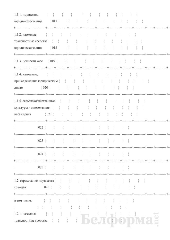 Отчет об основных показателях финансово-хозяйственной деятельности (для страховых организаций). Страница 20
