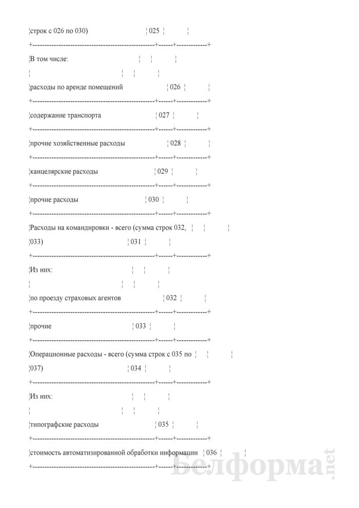 Отчет об основных показателях финансово-хозяйственной деятельности (для страховых организаций). Страница 3