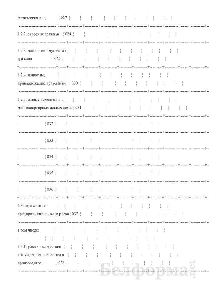Отчет об основных показателях финансово-хозяйственной деятельности (для страховых организаций). Страница 21