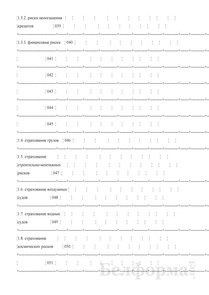 Отчет об основных показателях финансово-хозяйственной деятельности (для страховых организаций). Страница 22