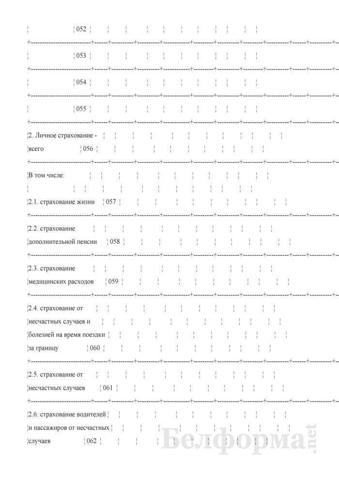 Отчет об основных показателях финансово-хозяйственной деятельности (для страховых организаций). Страница 23