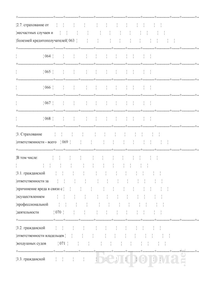 Отчет об основных показателях финансово-хозяйственной деятельности (для страховых организаций). Страница 24