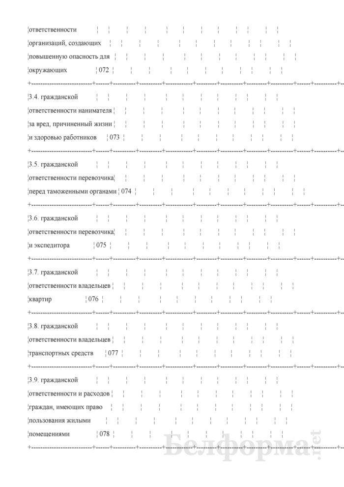 Отчет об основных показателях финансово-хозяйственной деятельности (для страховых организаций). Страница 25