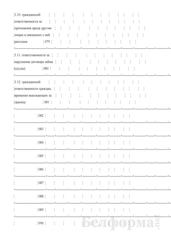 Отчет об основных показателях финансово-хозяйственной деятельности (для страховых организаций). Страница 26