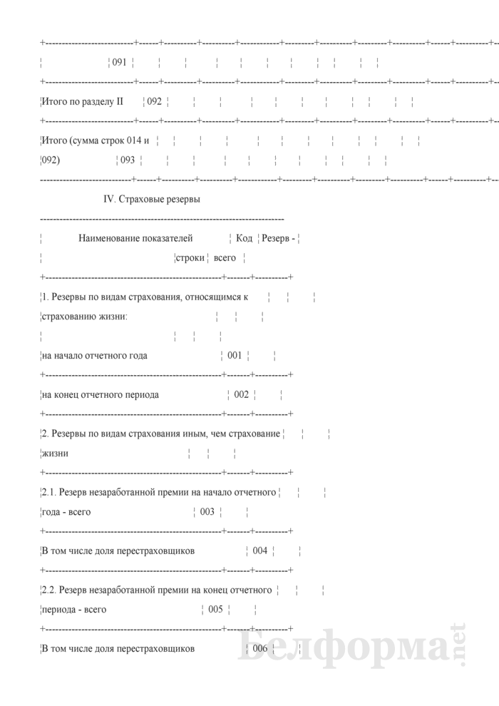 Отчет об основных показателях финансово-хозяйственной деятельности (для страховых организаций). Страница 27