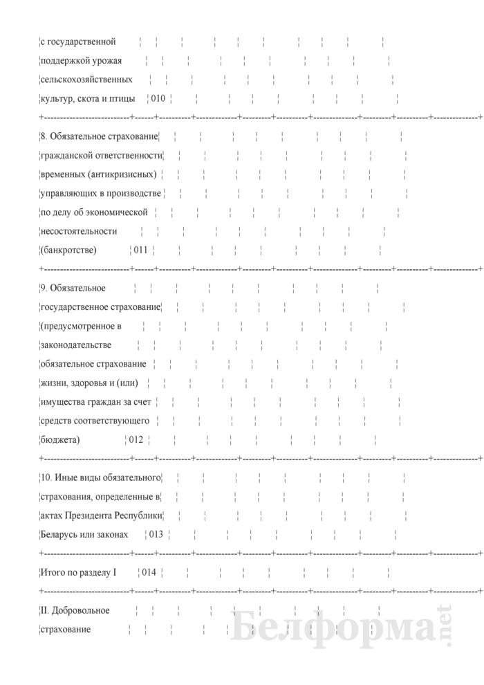 Отчет об основных показателях финансово-хозяйственной деятельности (для страховых организаций). Страница 8