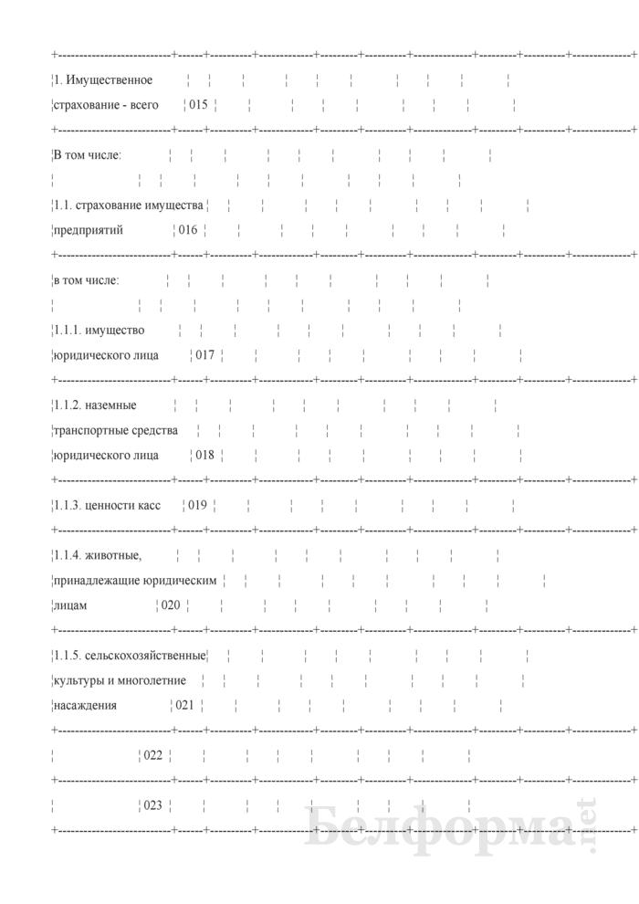 Отчет об основных показателях финансово-хозяйственной деятельности (для страховых организаций). Страница 9
