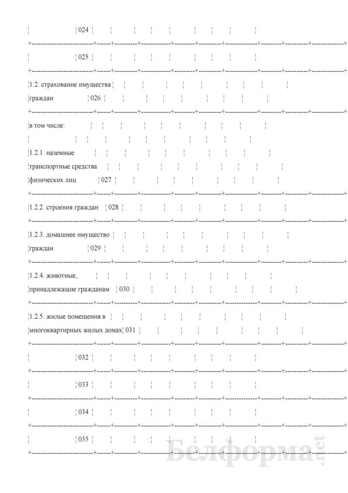 Отчет об основных показателях финансово-хозяйственной деятельности (для страховых организаций). Страница 10