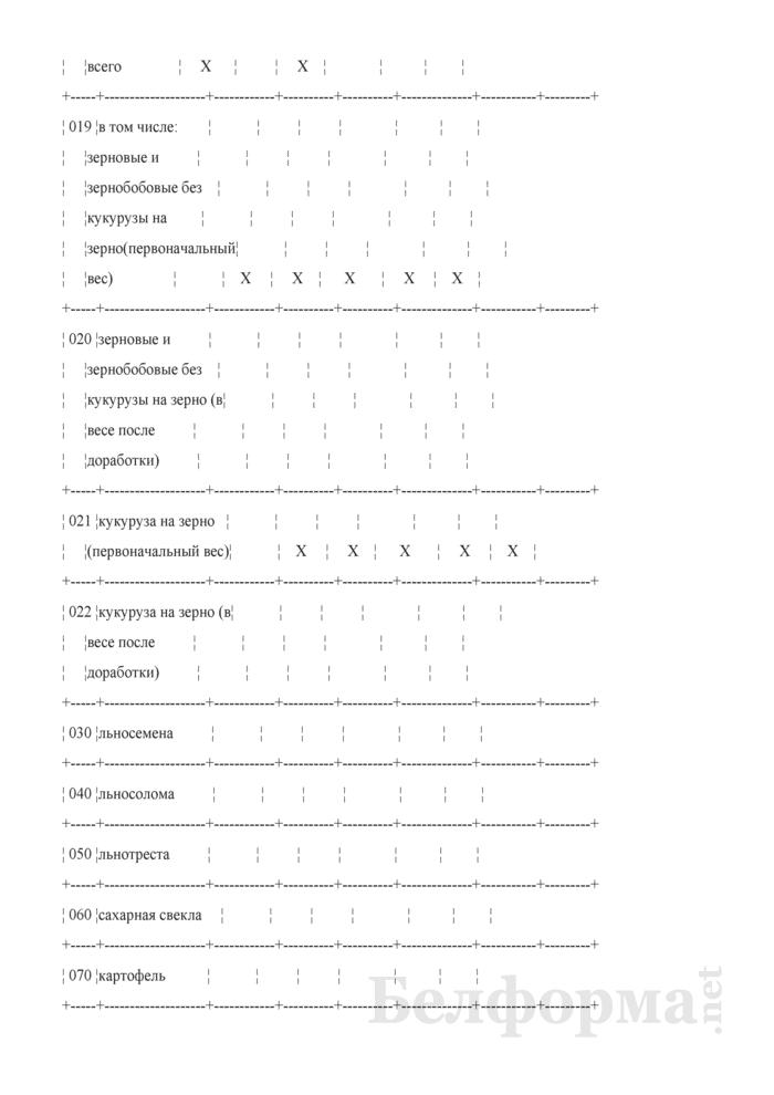 Отчет по ожидаемым результатам финансово-хозяйственной деятельности (форма 22-сх). Страница 2