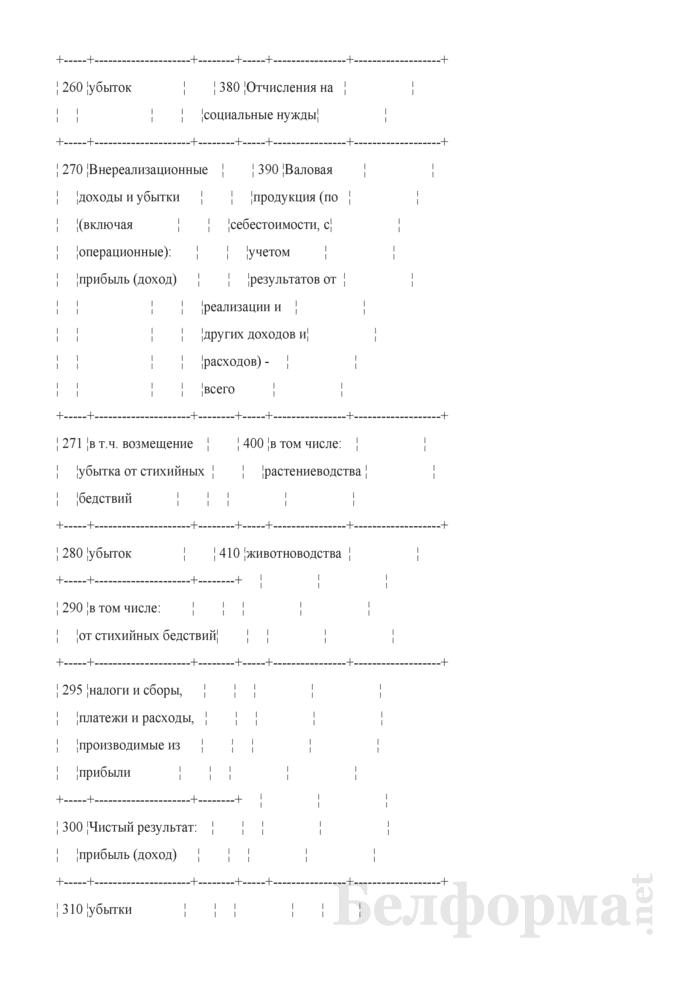 Отчет по ожидаемым результатам финансово-хозяйственной деятельности (форма 22-сх). Страница 6