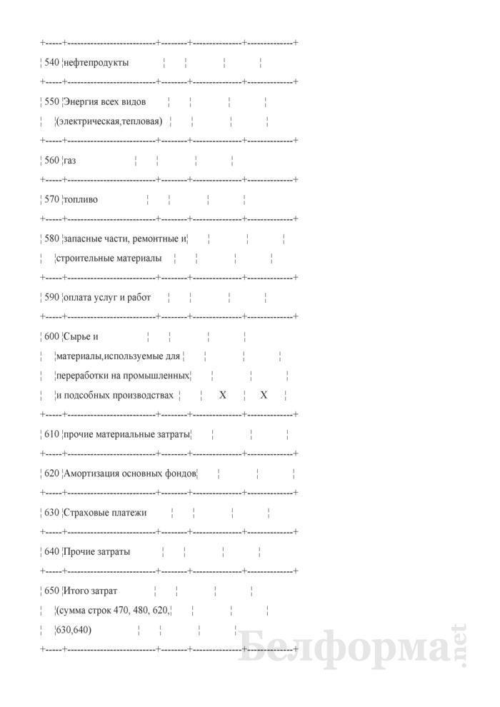 Отчет по ожидаемым результатам финансово-хозяйственной деятельности (форма 22-сх). Страница 9