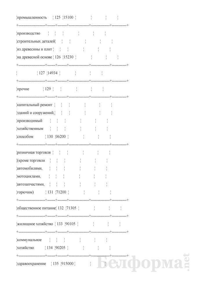 Отчет по труду (Форма 5-АПК). Страница 3