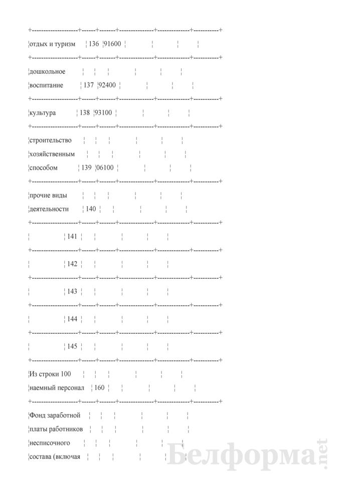 форма 136-апк бланк