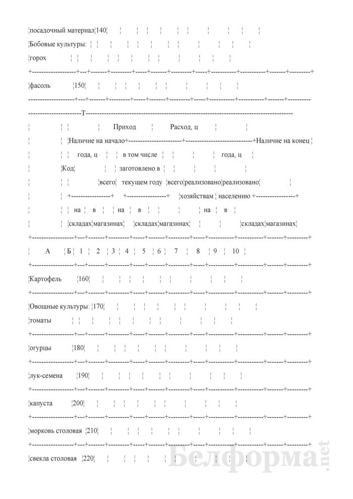 Отчет по заготовке и реализации семян и посадочного материала. 32-АПК. Страница 3