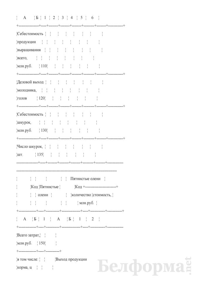 Отчет по звероводству (Форма 22-АПК). Страница 3