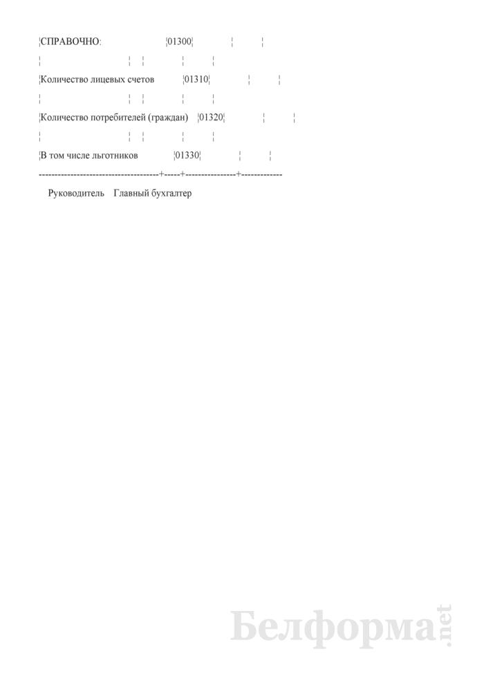 Отчетная калькуляция себестоимости тепловой энергии собственной выработки (Форма 6-Тх теплоснабжение). Страница 8