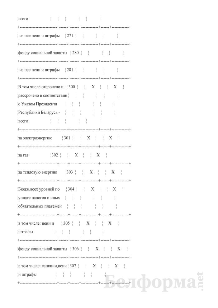 Приложение к бухгалтерскому балансу (форма 5) (для организаций системы Минсельхозпрода). Страница 11
