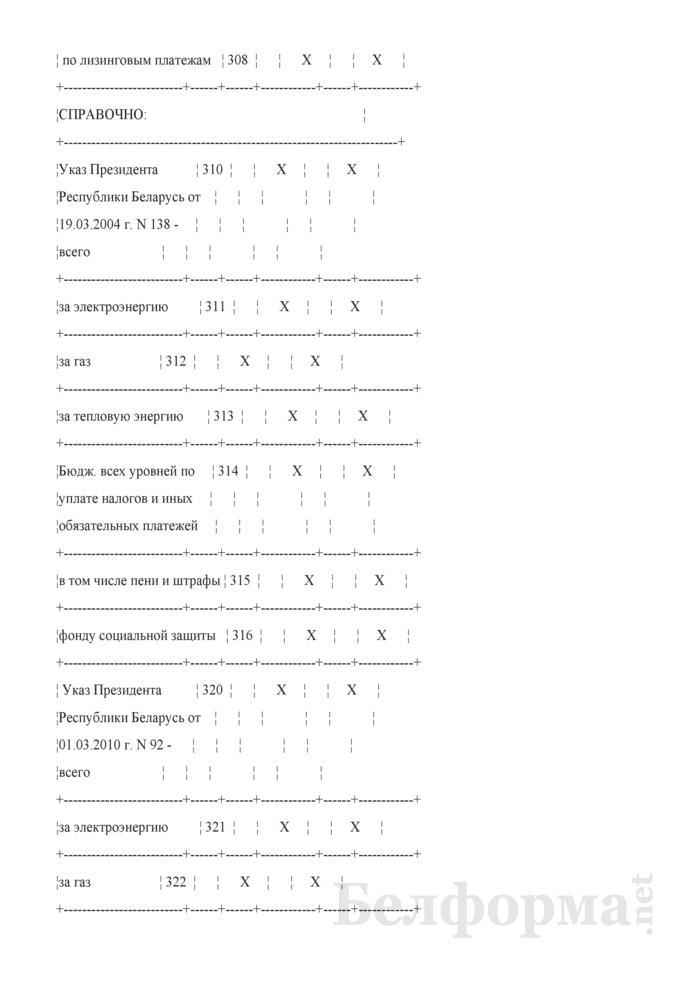 Приложение к бухгалтерскому балансу (форма 5) (для организаций системы Минсельхозпрода). Страница 12