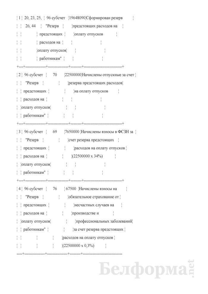 Примеры расчета среднедневного заработка и отпускных. Страница 16