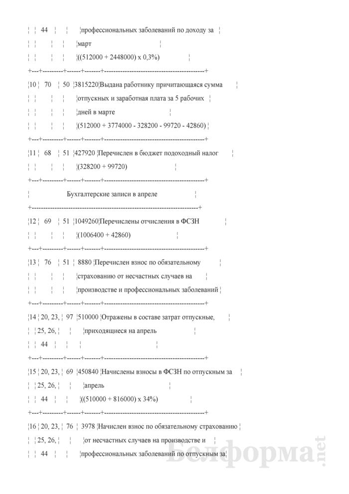 Примеры расчета среднедневного заработка и отпускных. Страница 20