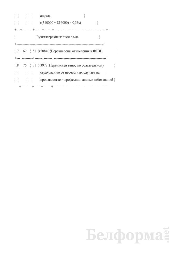 Примеры расчета среднедневного заработка и отпускных. Страница 21