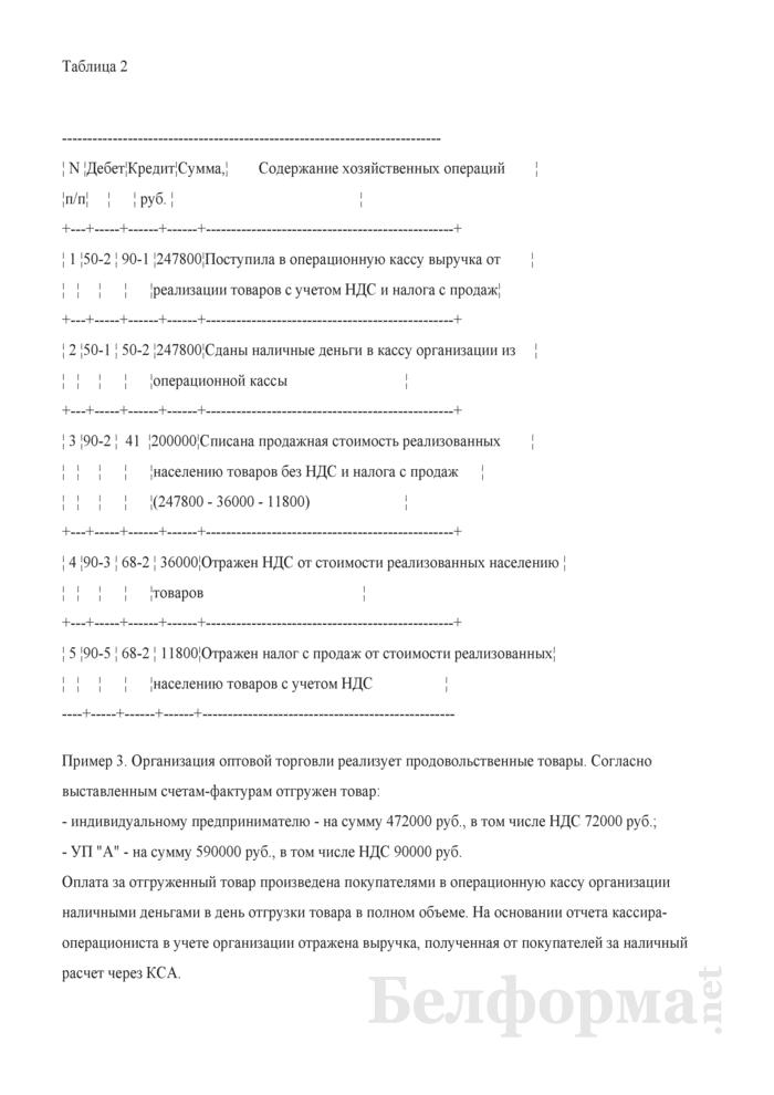 Примеры записей в бухгалтерском учете. Страница 2