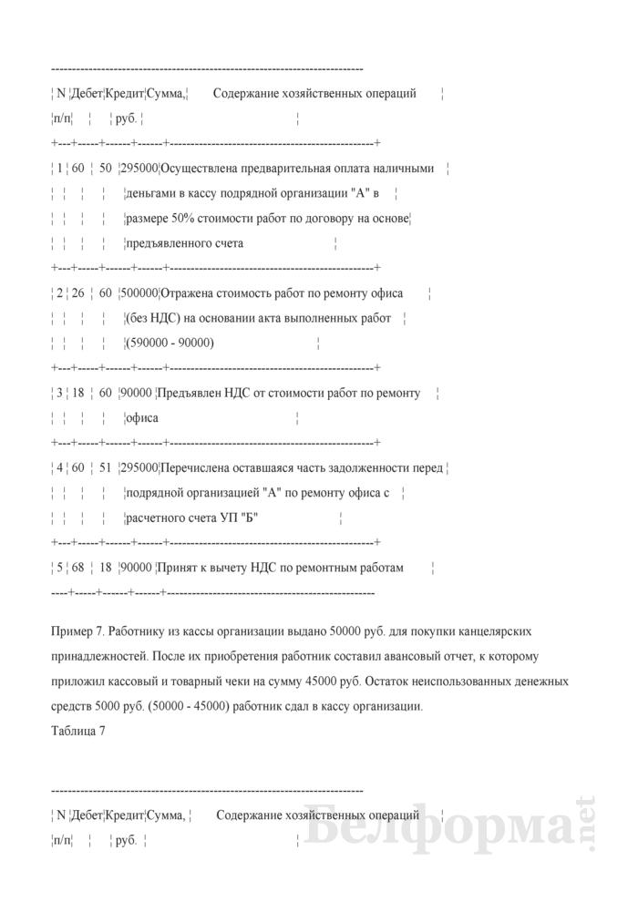 Примеры записей в бухгалтерском учете. Страница 6