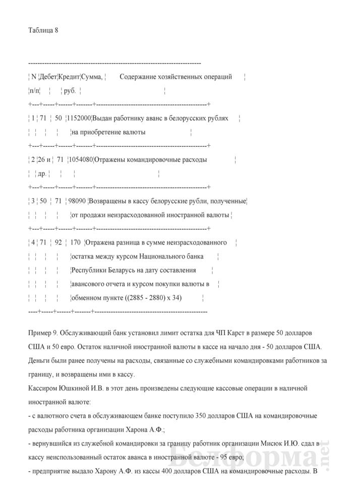 Примеры записей в бухгалтерском учете. Страница 8