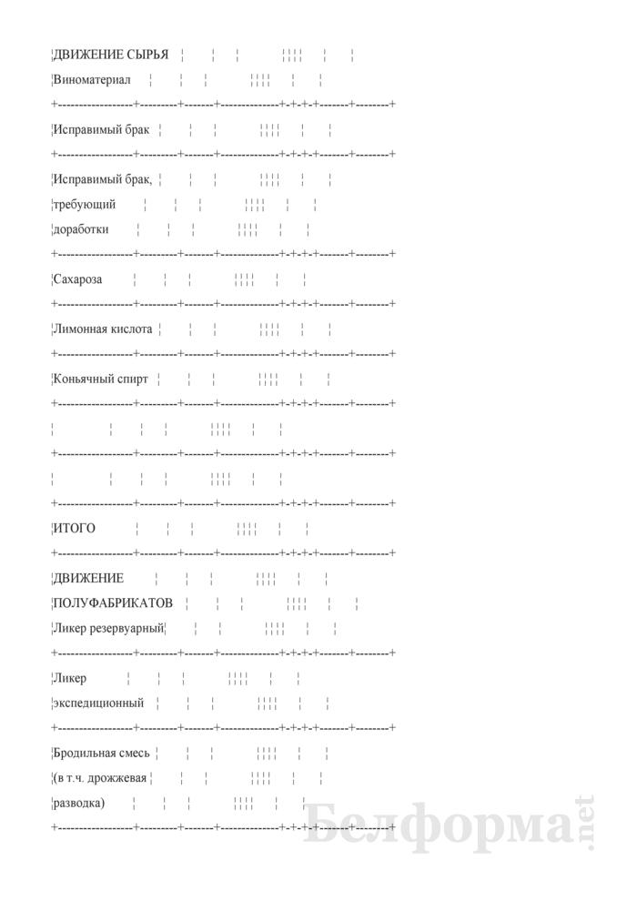 Производственный отчет о движении винодельческого продукта по цеху шампанизации (Форма П-39 (игристое)). Страница 2