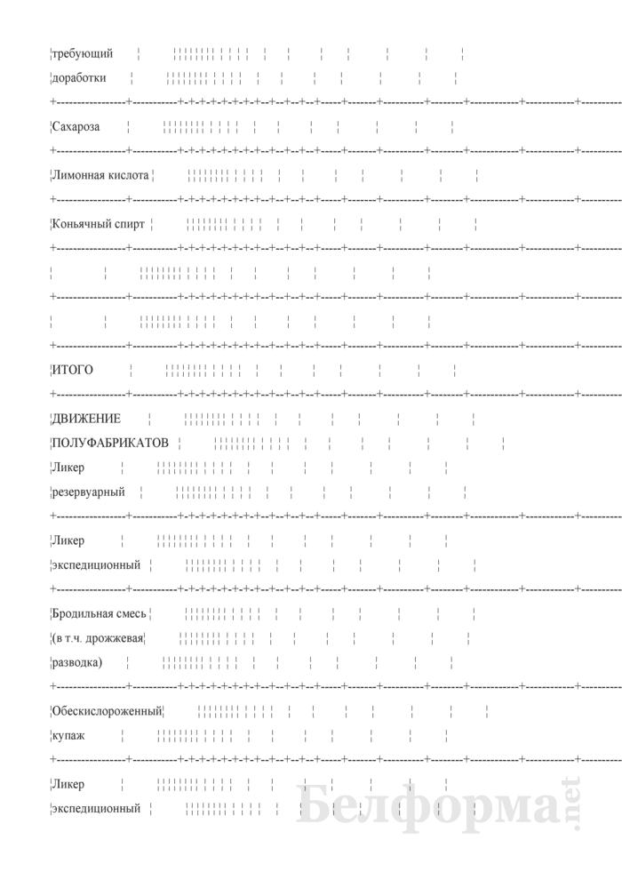 Производственный отчет о движении винодельческого продукта по цеху шампанизации (Форма П-39 (игристое)). Страница 4