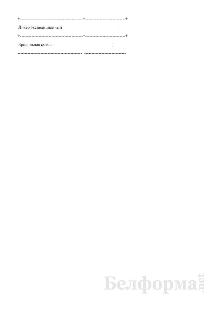 Производственный отчет о движении винодельческого продукта по цеху шампанизации (Форма П-39 (игристое)). Страница 6