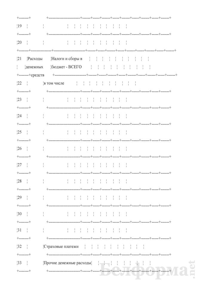 Производственный отчет по общепроизводственным расходам. Форма № 18-Д. Страница 3