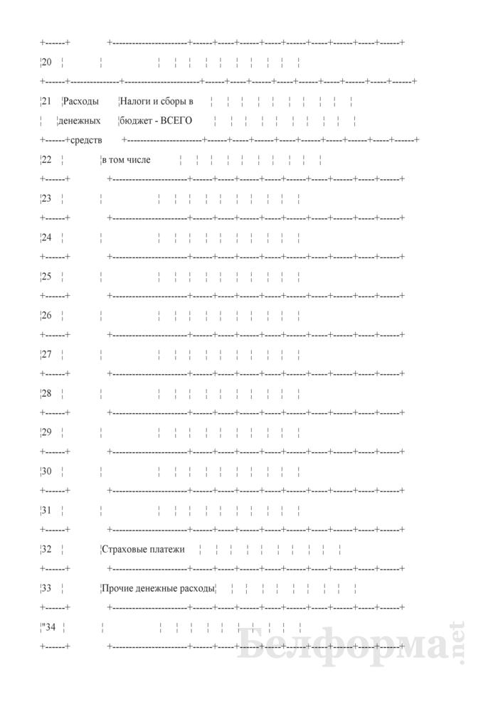 Производственный отчет по общепроизводственным расходам. Форма № 18-Д. Страница 9