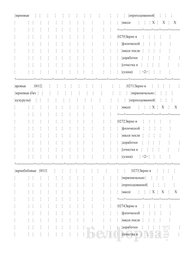Производство и себестоимость продукции растениеводства (Форма 9-АПК). Страница 2