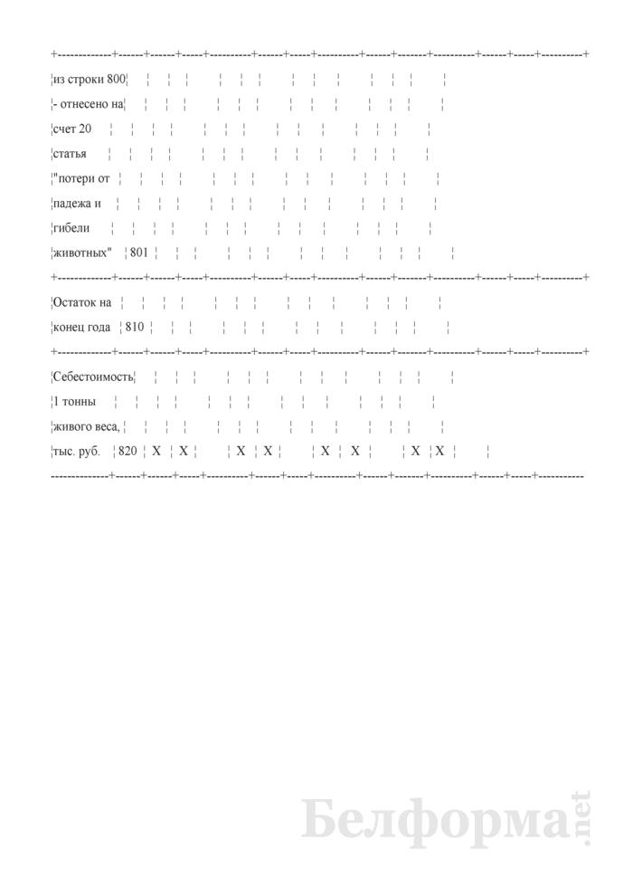 Производство и себестоимость продукции животноводства (форма 13-АПК). Страница 10