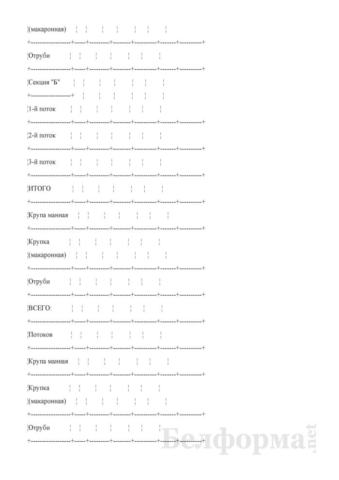 Рапорт о выработке потоков муки и использования зерна на мукомольном заводе (Форма № ЗПП-113а). Страница 2