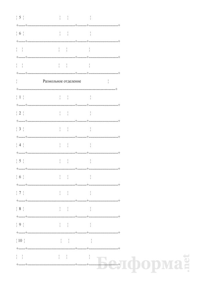 Рапорт о выработке потоков муки и использования зерна на мукомольном заводе (Форма № ЗПП-113а). Страница 4