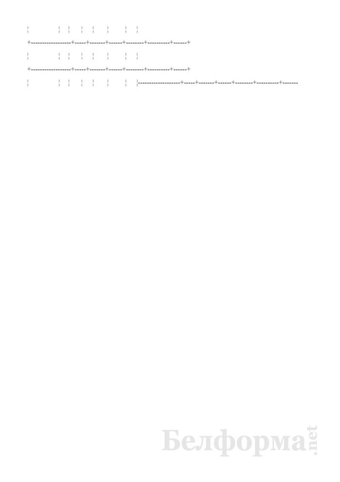 """Расчет потребности в ассигнованиях по подстатье расходов """"Оплата транспортных услуг"""". Страница 3"""