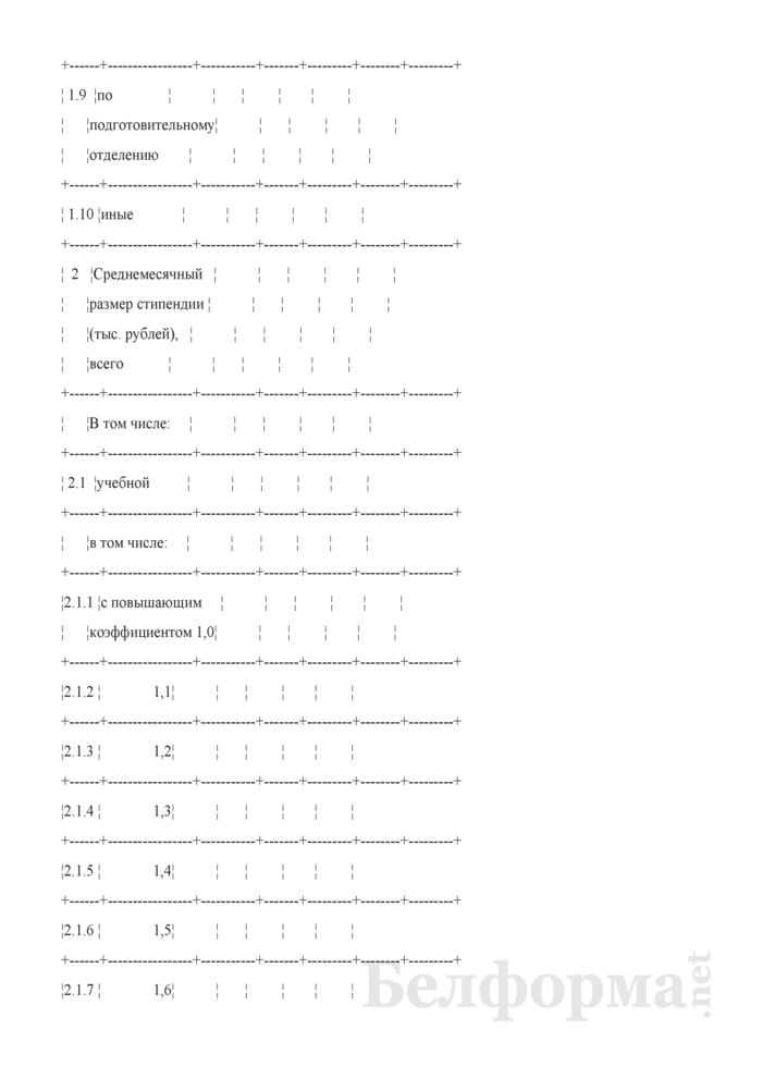 """Расчет расходов по элементу 1 30 03 02 """"Стипендии"""" для обучающихся. Страница 3"""