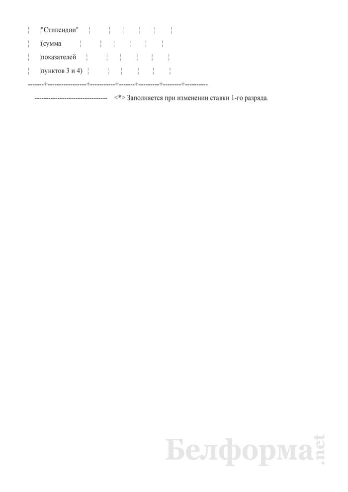 """Расчет расходов по элементу 1 30 03 02 """"Стипендии"""" для обучающихся. Страница 8"""