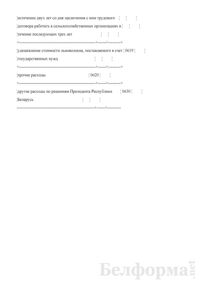 Реализация продукции (Форма 7-АПК). Страница 13
