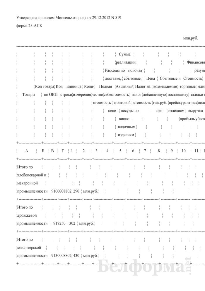Реализация промышленной продукции (форма 25-АПК). Страница 1