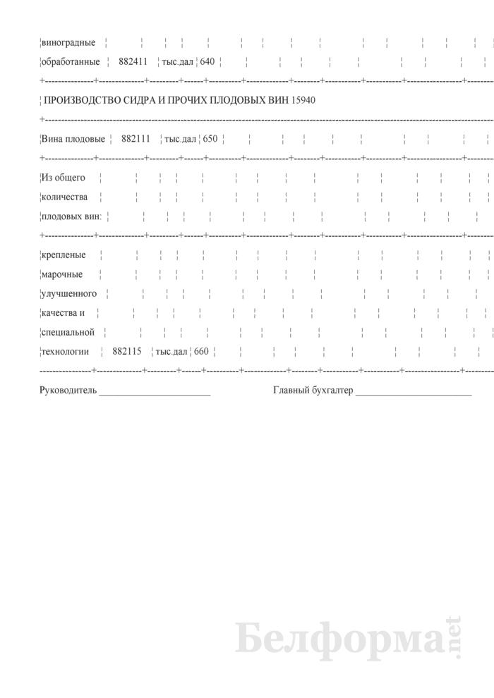 Реализация промышленной продукции (форма 25F-АПК). Страница 2