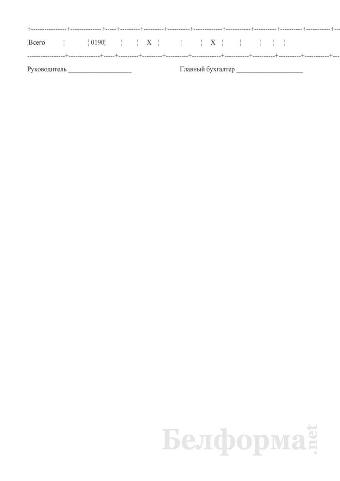 Реализация промышленной продукции (форма 26-АПК). Страница 6