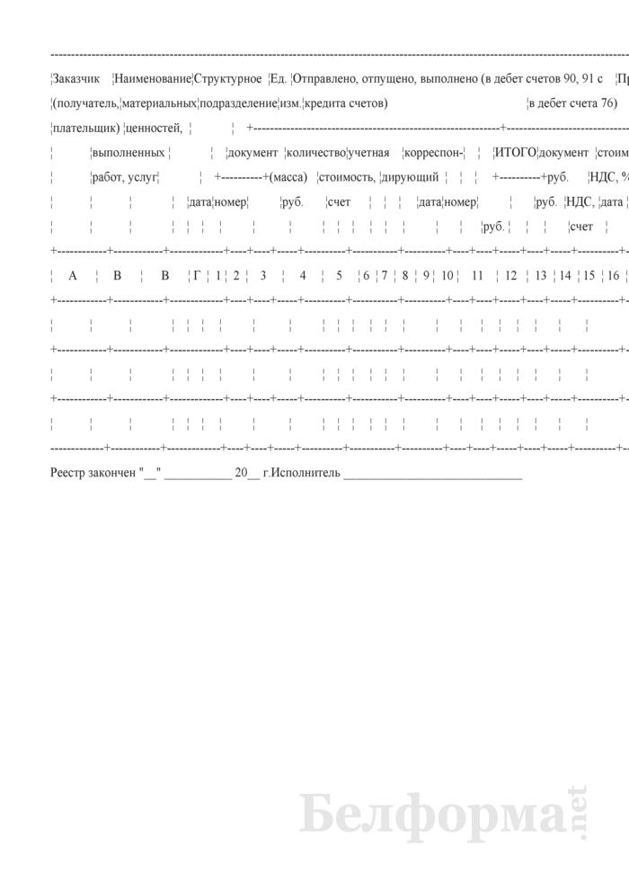 Реестр документов по реализации товарно-материальных ценностей, работ и услуг, основных средств и прочих активов. Форма № 64-АПК. Страница 2